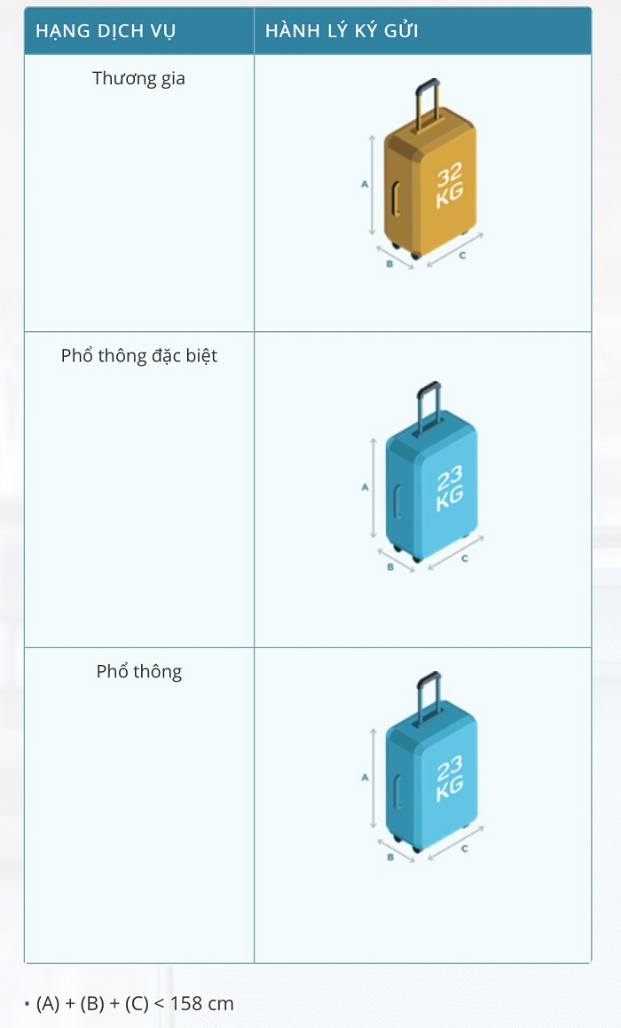 Chính sách hành lý ký gửi của Vietnam airlines