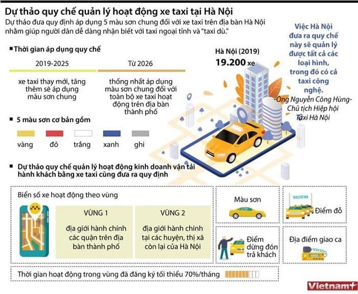 Dự thảo quy chế quản lý hoạt động xe taxi tại Hà Nội